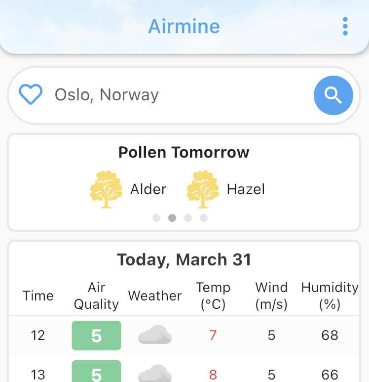 Airmine app - pollen forecast today