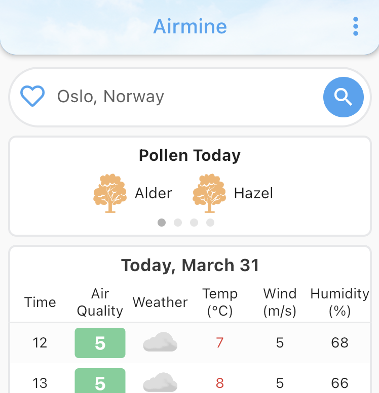 Airmine app - pollen tomorrow